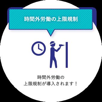 時間外労働の上限規制 時間外労働の上限規制が導入されます!